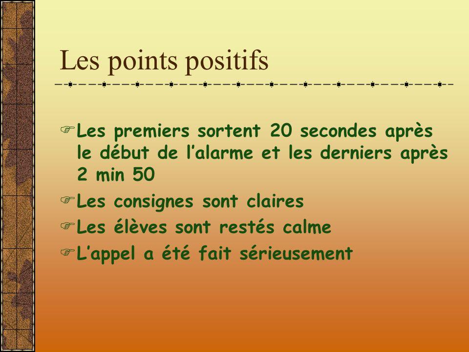 Les points positifs  Les premiers sortent 20 secondes après le début de l'alarme et les derniers après 2 min 50  Les consignes sont claires  Les él