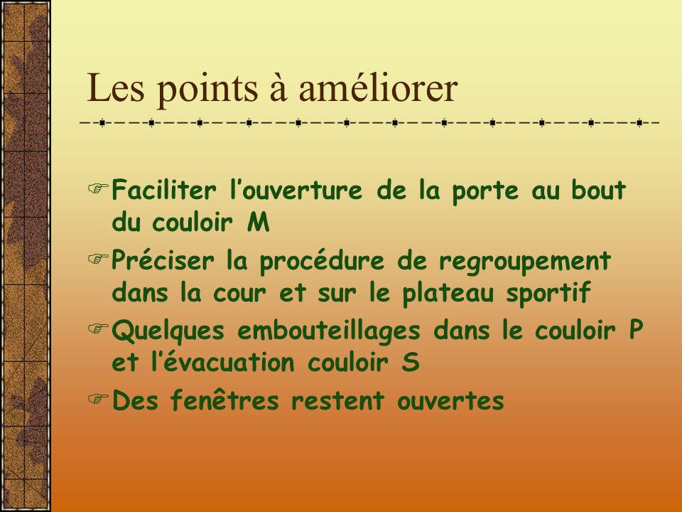 Les points à améliorer  Faciliter l'ouverture de la porte au bout du couloir M  Préciser la procédure de regroupement dans la cour et sur le plateau