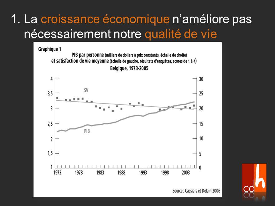 1. La croissance économique n'améliore pas nécessairement notre qualité de vie