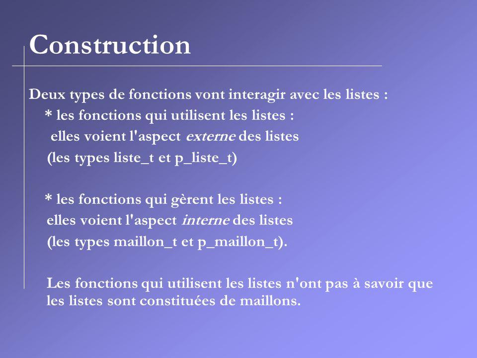Construction Deux types de fonctions vont interagir avec les listes : * les fonctions qui utilisent les listes : elles voient l'aspect externe des lis