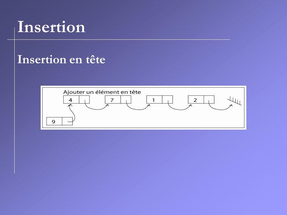 Insertion Insertion en tête