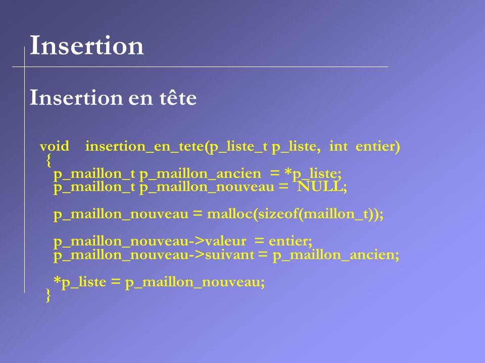 Insertion Insertion en tête void insertion_en_tete(p_liste_t p_liste, int entier) { p_maillon_t p_maillon_ancien = *p_liste; p_maillon_t p_maillon_nou