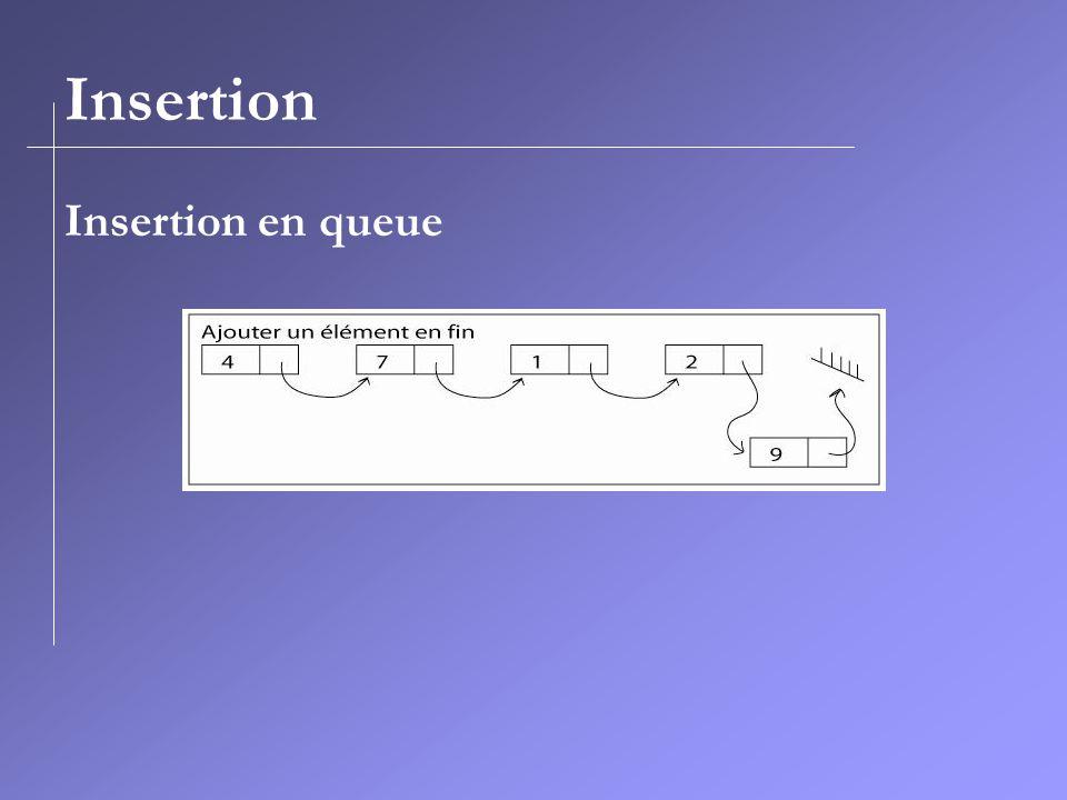 Insertion Insertion en queue