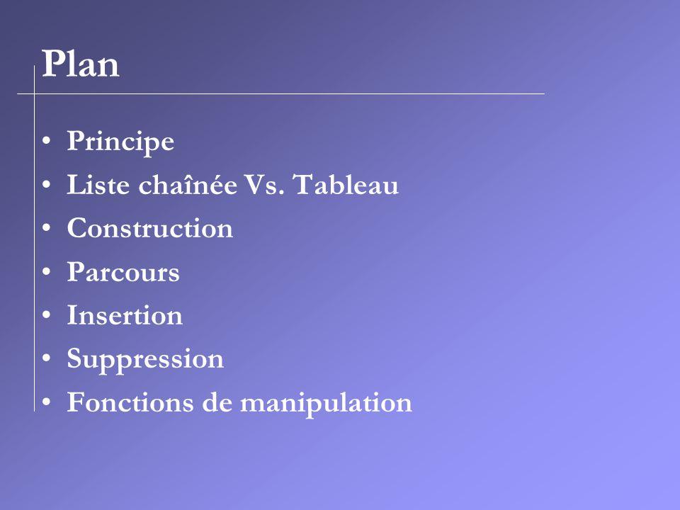 Plan Principe Liste chaînée Vs. Tableau Construction Parcours Insertion Suppression Fonctions de manipulation