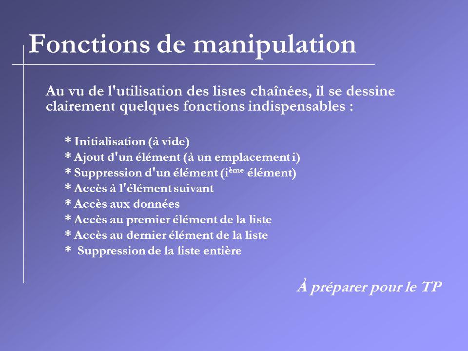 Fonctions de manipulation Au vu de l'utilisation des listes chaînées, il se dessine clairement quelques fonctions indispensables : * Initialisation (à