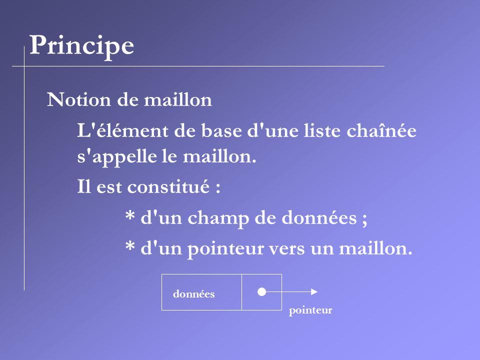Principe Maillon suivant Le champ pointeur vers un maillon pointe vers le maillon suivant de la liste.