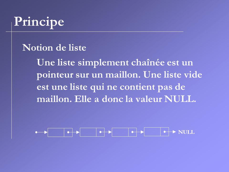Principe La terminologie suivante est généralement employée : * le premier maillon de la liste est appelé tête ; * le dernier maillon de la liste est appelé queue.