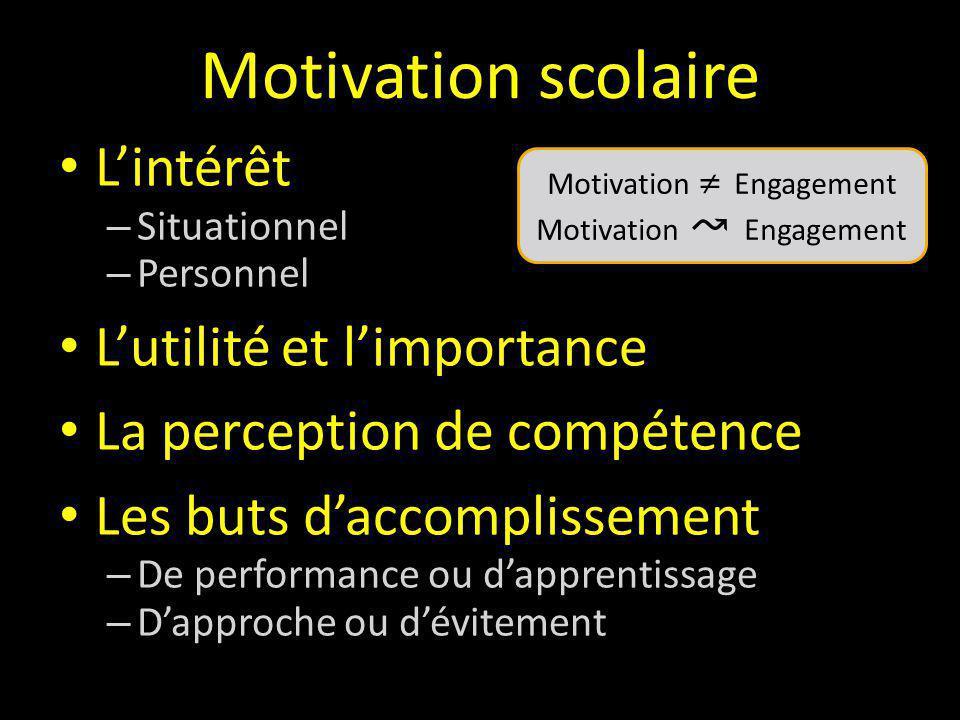 Motivation scolaire L'intérêt – Situationnel – Personnel L'utilité et l'importance La perception de compétence Les buts d'accomplissement – De perform