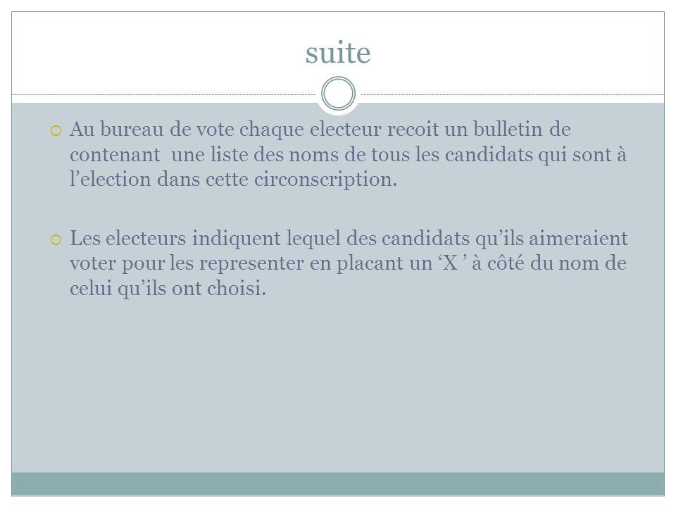 suite  Au bureau de vote chaque electeur recoit un bulletin de contenant une liste des noms de tous les candidats qui sont à l'election dans cette circonscription.