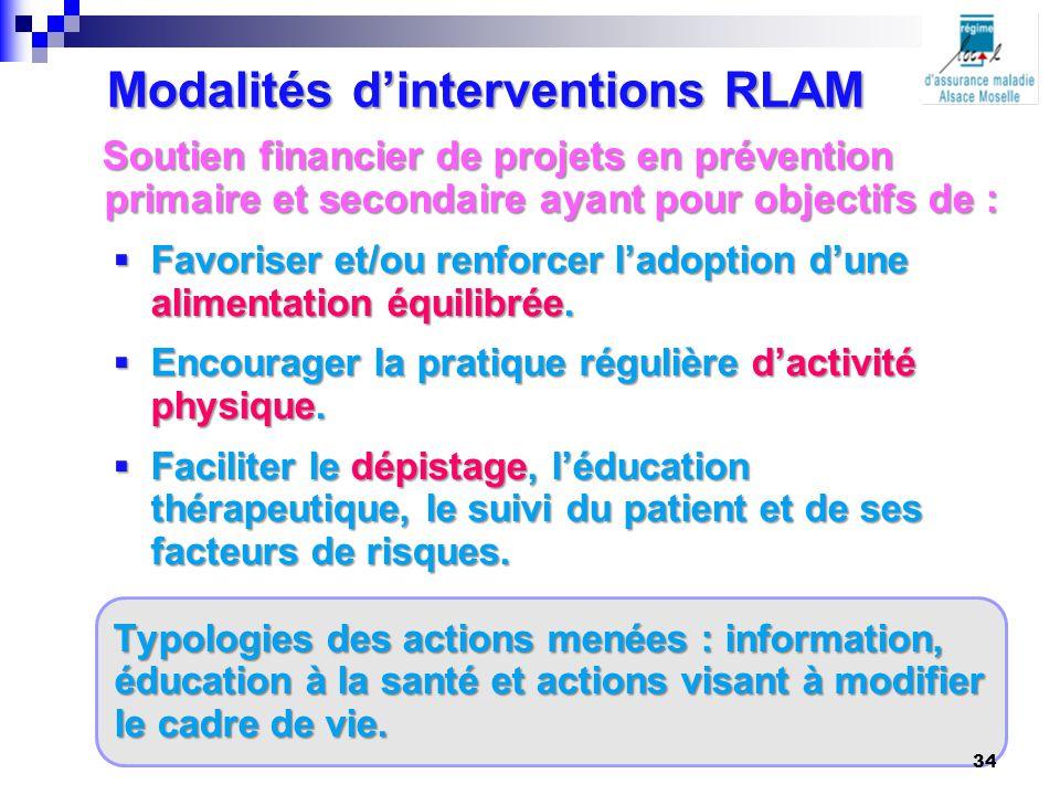 Modalités d'interventions RLAM Soutien financier de projets en prévention primaire et secondaire ayant pour objectifs de :  Favoriser et/ou renforcer