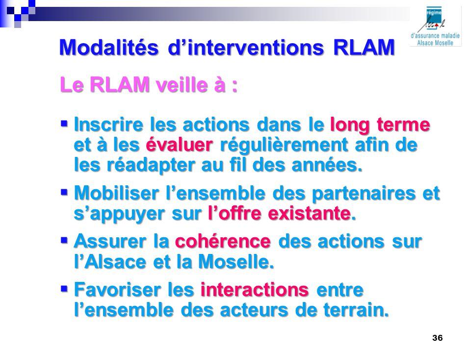 Le RLAM veille à :  Inscrire les actions dans le long terme et à les évaluer régulièrement afin de les réadapter au fil des années.  Mobiliser l'ens