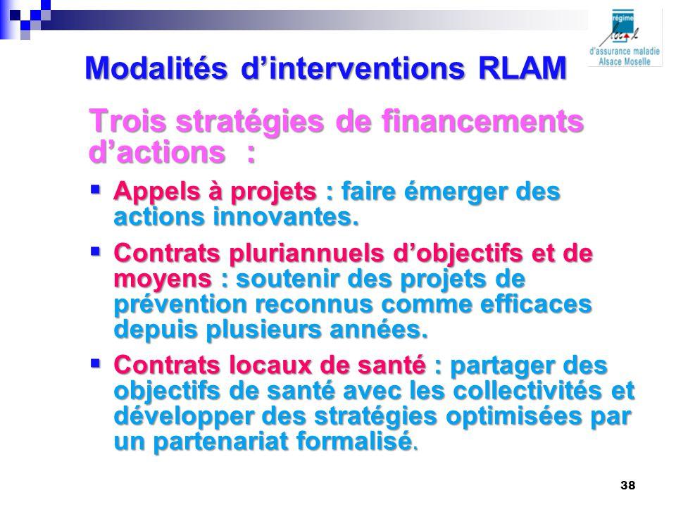 Trois stratégies de financements d'actions :  Appels à projets: faire émerger des actions innovantes.  Appels à projets : faire émerger des actions
