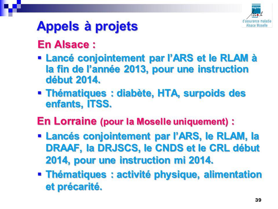 Appels à projets En Alsace :  Lancé conjointement par l'ARS et le RLAM à la fin de l'année 2013, pour une instruction début 2014.  Thématiques : dia
