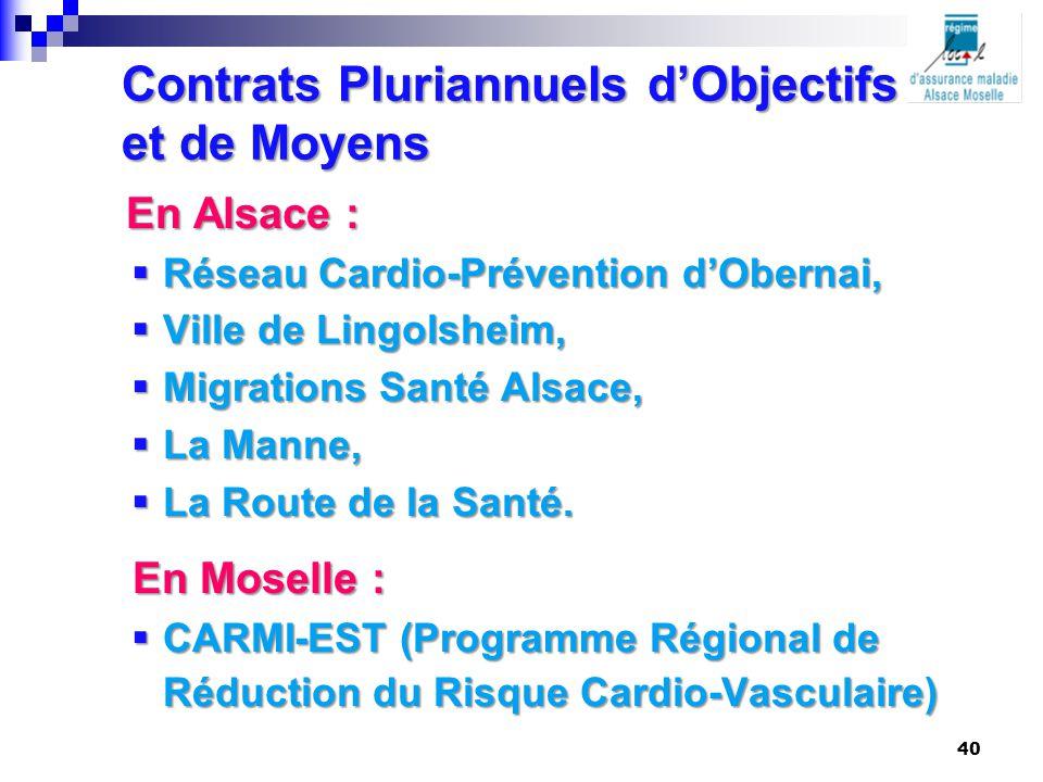 Contrats Pluriannuels d'Objectifs et de Moyens En Alsace :  Réseau Cardio-Prévention d'Obernai,  Ville de Lingolsheim,  Migrations Santé Alsace, 