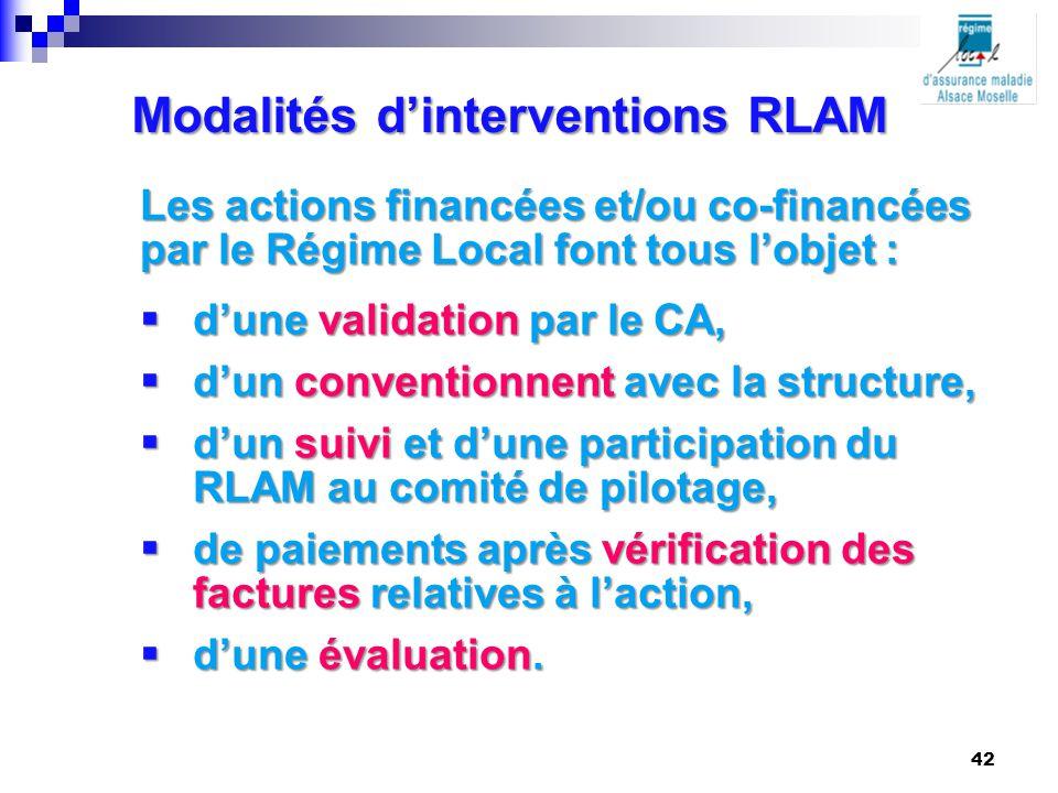 Modalités d'interventions RLAM Les actions financées et/ou co-financées par le Régime Local font tous l'objet :  d'une validation par le CA,  d'un c