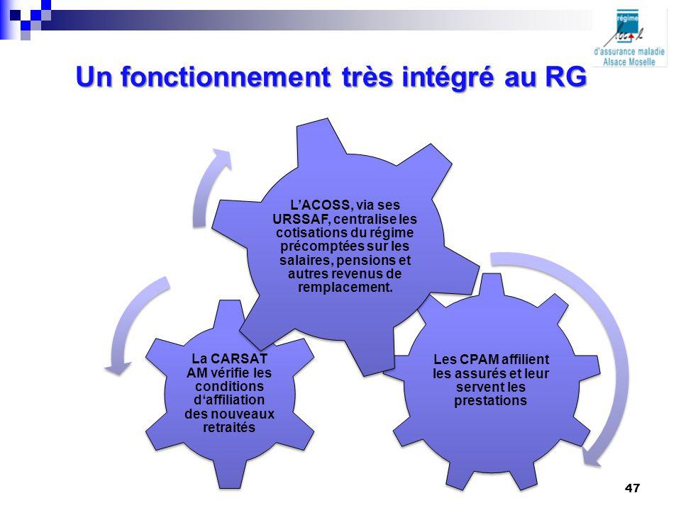 Un fonctionnement très intégré au RG Un fonctionnement très intégré au RG Les CPAM affilient les assurés et leur servent les prestations La CARSAT AM