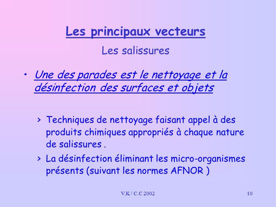 V.K / C.C 200210 Les principaux vecteurs Les salissures Une des parades est le nettoyage et la désinfection des surfaces et objets >Techniques de nettoyage faisant appel à des produits chimiques appropriés à chaque nature de salissures.