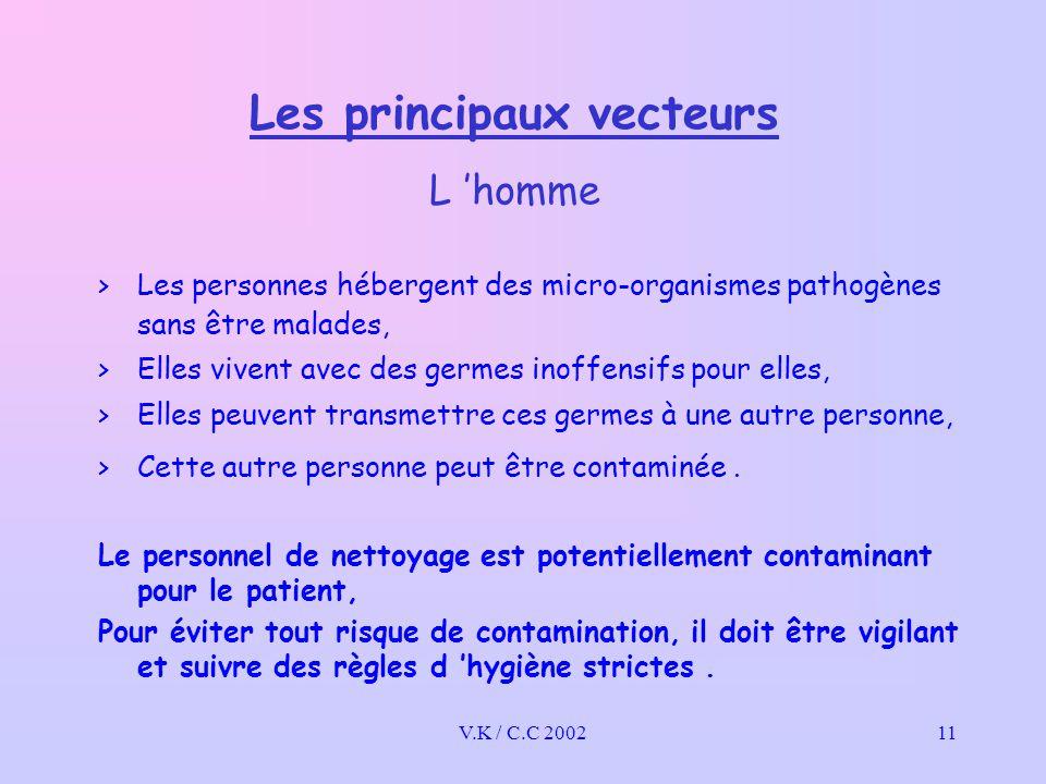 V.K / C.C 200211 Les principaux vecteurs L 'homme >Les personnes hébergent des micro-organismes pathogènes sans être malades, >Elles vivent avec des germes inoffensifs pour elles, >Elles peuvent transmettre ces germes à une autre personne, >Cette autre personne peut être contaminée.