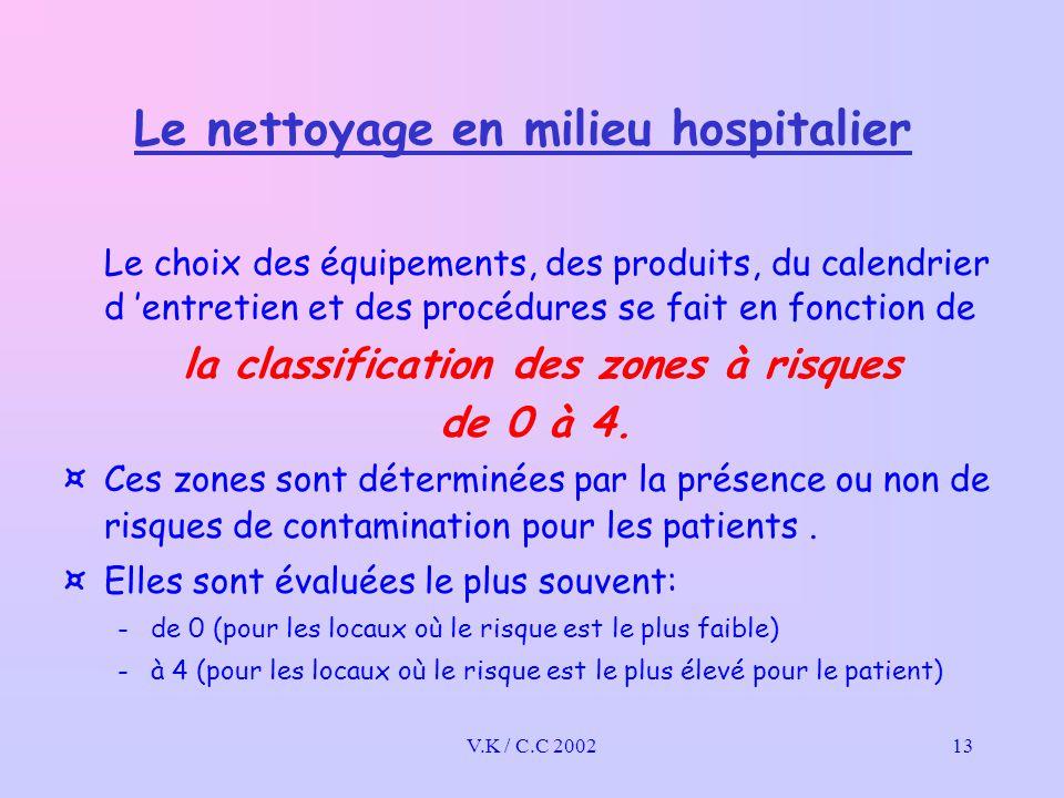 V.K / C.C 200213 Le nettoyage en milieu hospitalier Le choix des équipements, des produits, du calendrier d 'entretien et des procédures se fait en fonction de la classification des zones à risques de 0 à 4.