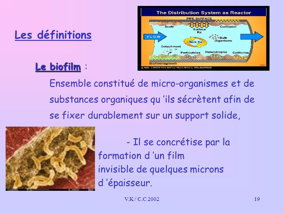 V.K / C.C 200219 Les définitions - Il se concrétise par la formation d 'un film invisible de quelques microns d 'épaisseur.