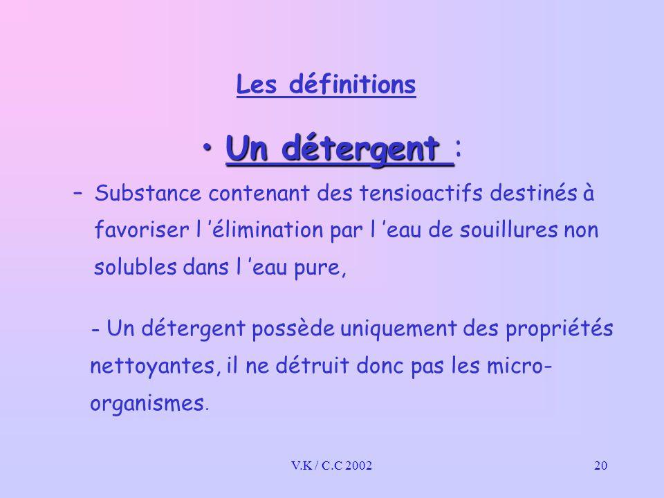 V.K / C.C 200220 Les définitions - Un détergent possède uniquement des propriétés nettoyantes, il ne détruit donc pas les micro- organismes.