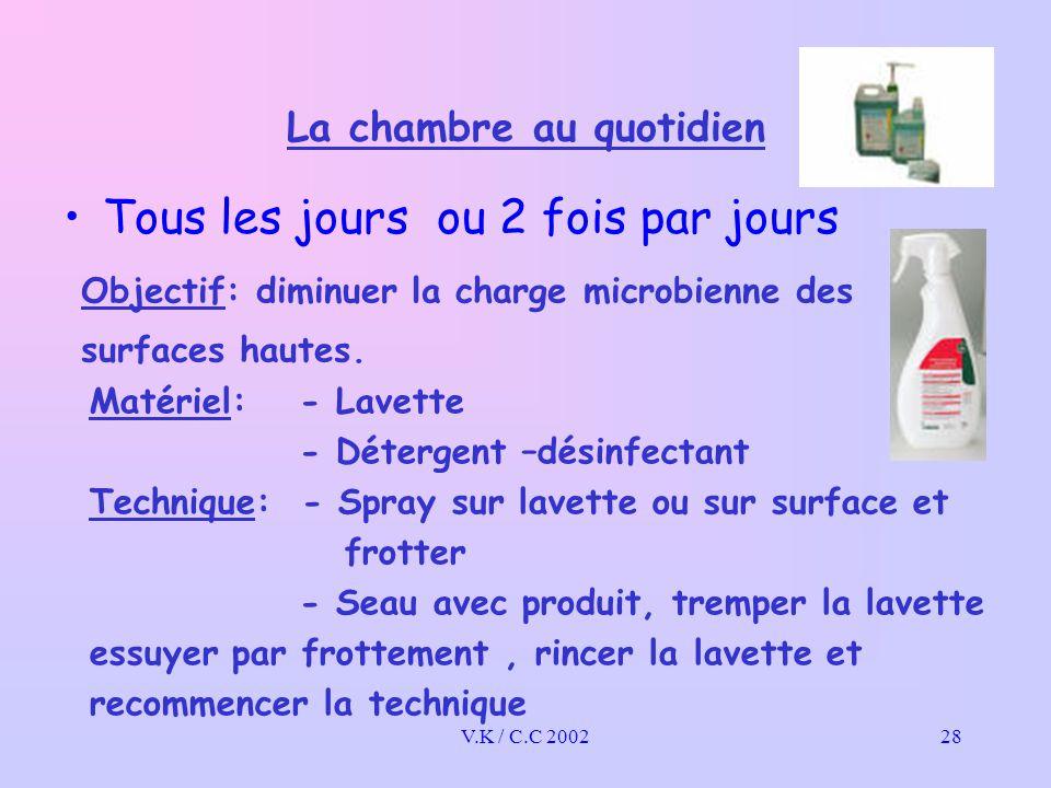 V.K / C.C 200228 La chambre au quotidien Objectif: diminuer la charge microbienne des surfaces hautes.