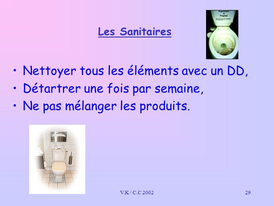 V.K / C.C 200229 Les Sanitaires Nettoyer tous les éléments avec un DD, Détartrer une fois par semaine, Ne pas mélanger les produits.