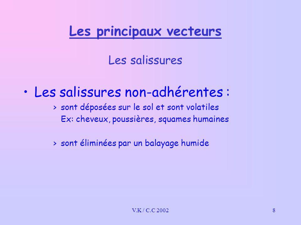 V.K / C.C 20028 Les principaux vecteurs Les salissures Les salissures non-adhérentes : >sont déposées sur le sol et sont volatiles Ex: cheveux, poussières, squames humaines >sont éliminées par un balayage humide