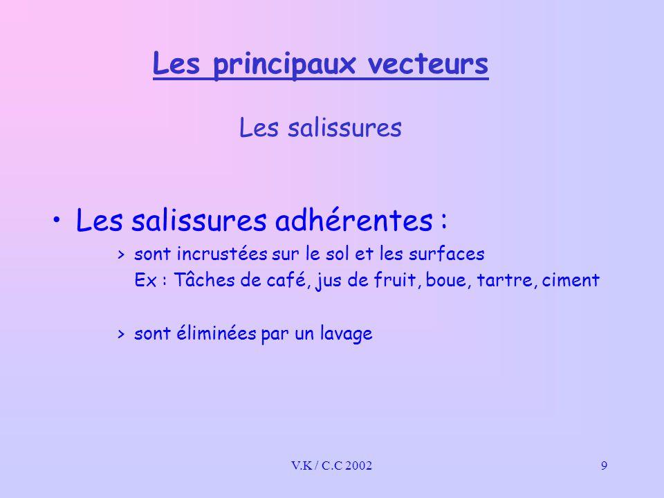 V.K / C.C 20029 Les principaux vecteurs Les salissures Les salissures adhérentes : >sont incrustées sur le sol et les surfaces Ex : Tâches de café, jus de fruit, boue, tartre, ciment >sont éliminées par un lavage