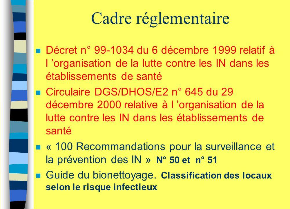 Cadre réglementaire n Décret n° 99-1034 du 6 décembre 1999 relatif à l 'organisation de la lutte contre les IN dans les établissements de santé n Circ