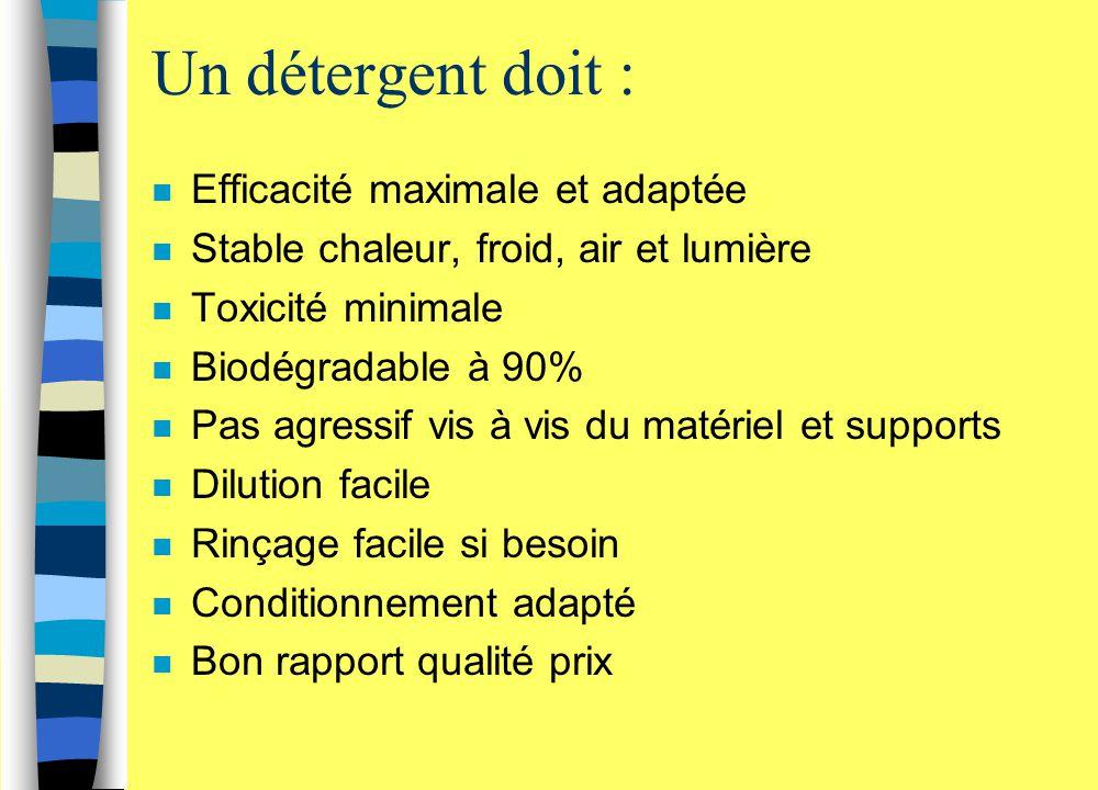 Un détergent doit : n Efficacité maximale et adaptée n Stable chaleur, froid, air et lumière n Toxicité minimale n Biodégradable à 90% n Pas agressif