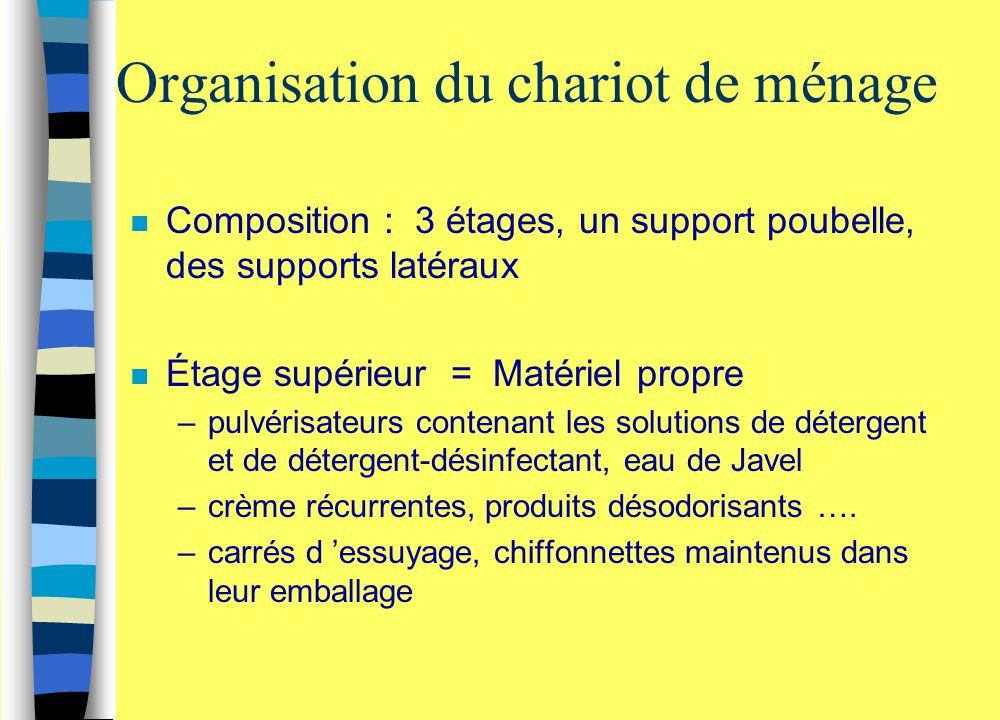 Organisation du chariot de ménage n Composition : 3 étages, un support poubelle, des supports latéraux n Étage supérieur = Matériel propre –pulvérisat