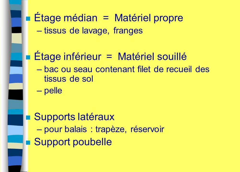 n Étage médian = Matériel propre –tissus de lavage, franges n Étage inférieur = Matériel souillé –bac ou seau contenant filet de recueil des tissus de