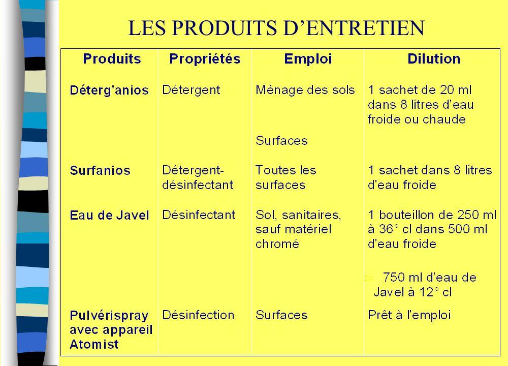 LES PRODUITS D'ENTRETIEN