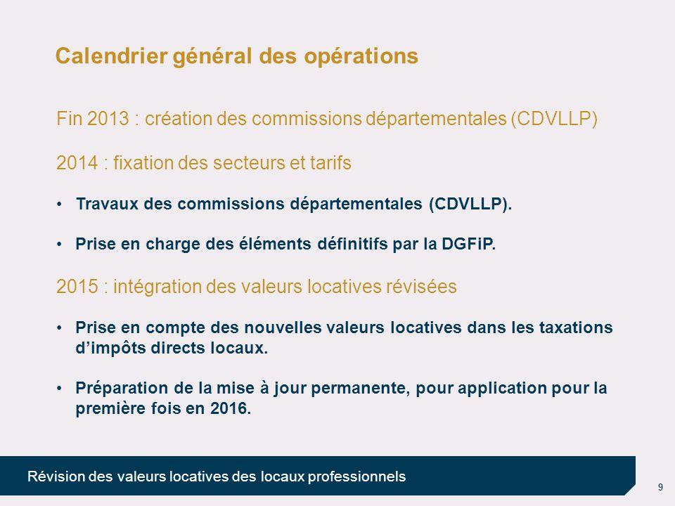 9 Révision des valeurs locatives des locaux professionnels Calendrier général des opérations Fin 2013 : création des commissions départementales (CDVL