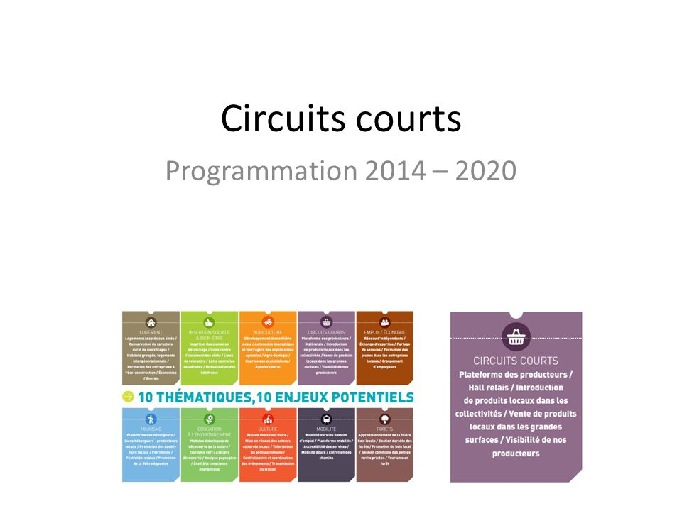 Circuits courts Programmation 2014 – 2020