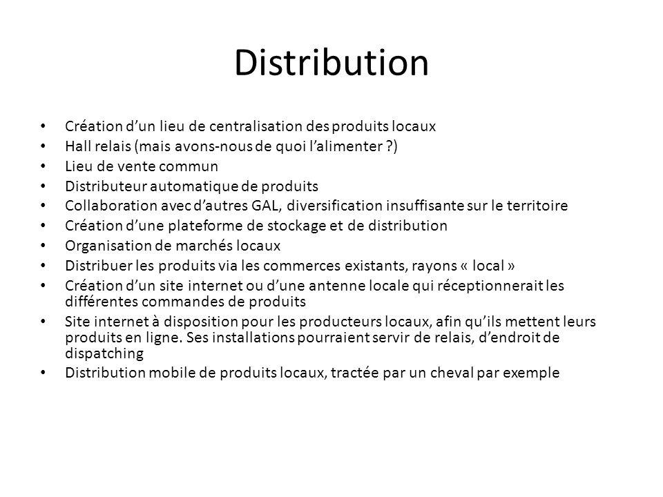 Distribution Création d'un lieu de centralisation des produits locaux Hall relais (mais avons-nous de quoi l'alimenter ?) Lieu de vente commun Distrib