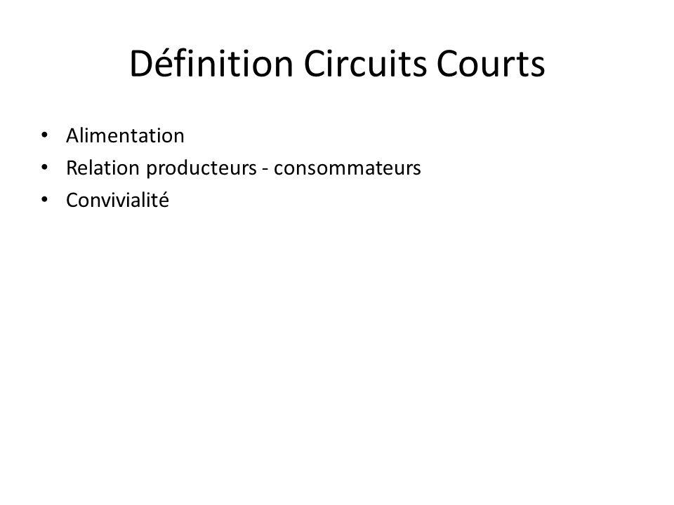 Définition Circuits Courts Alimentation Relation producteurs - consommateurs Convivialité