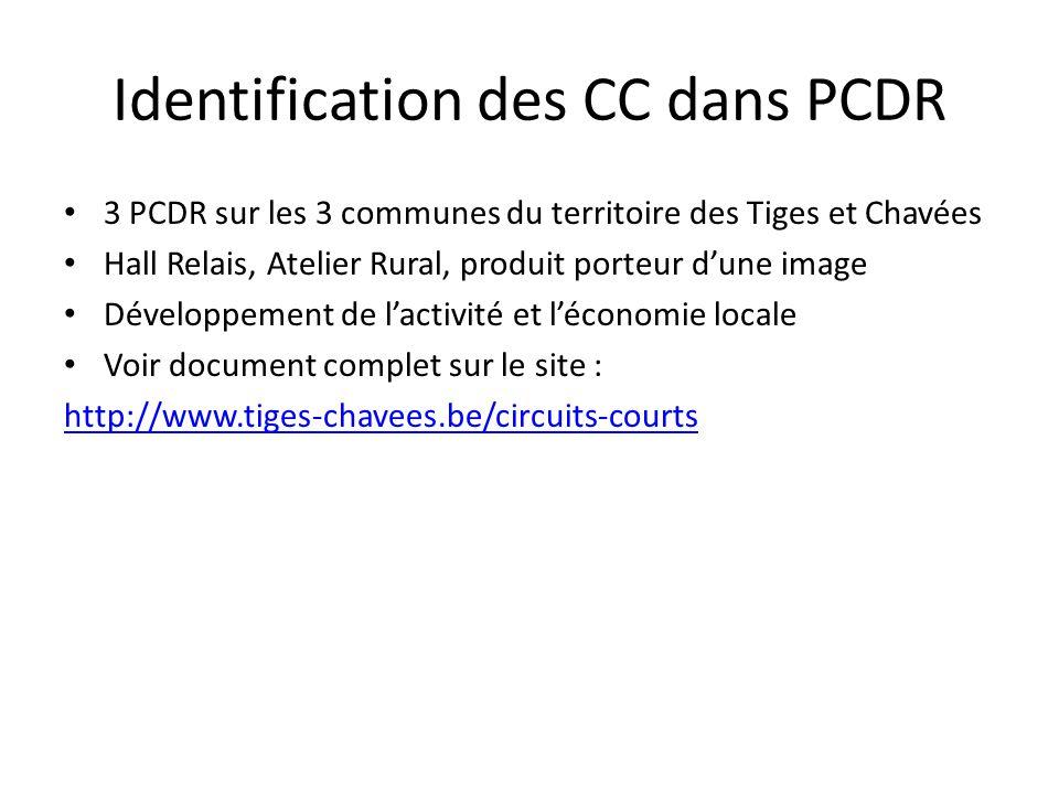 Identification des CC dans PCDR 3 PCDR sur les 3 communes du territoire des Tiges et Chavées Hall Relais, Atelier Rural, produit porteur d'une image D