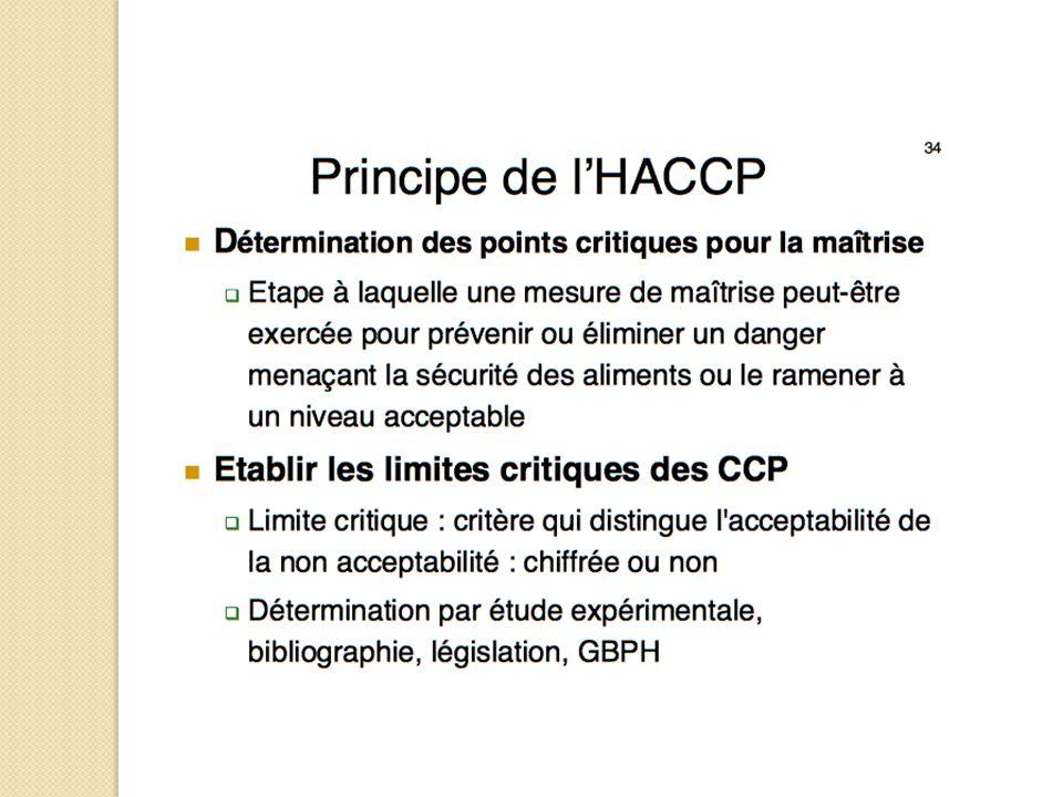 114 Étape/ intrant Danger identifi é Q1Q2Q3Q4CCP Arbre et tableau de décision pour la détermination des CCP (principe 2)CCP