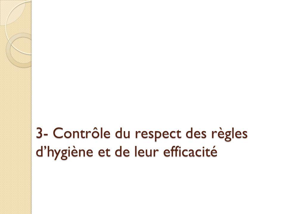 3- Contrôle du respect des règles d'hygiène et de leur efficacité