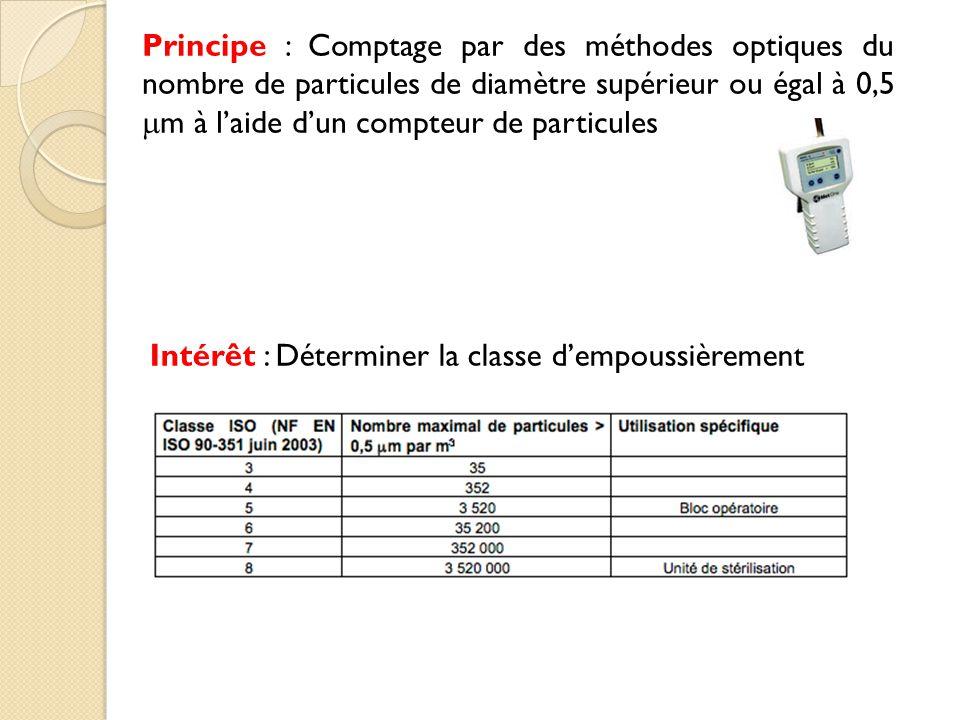 Principe : Comptage par des méthodes optiques du nombre de particules de diamètre supérieur ou égal à 0,5  m à l'aide d'un compteur de particules Intérêt : Déterminer la classe d'empoussièrement