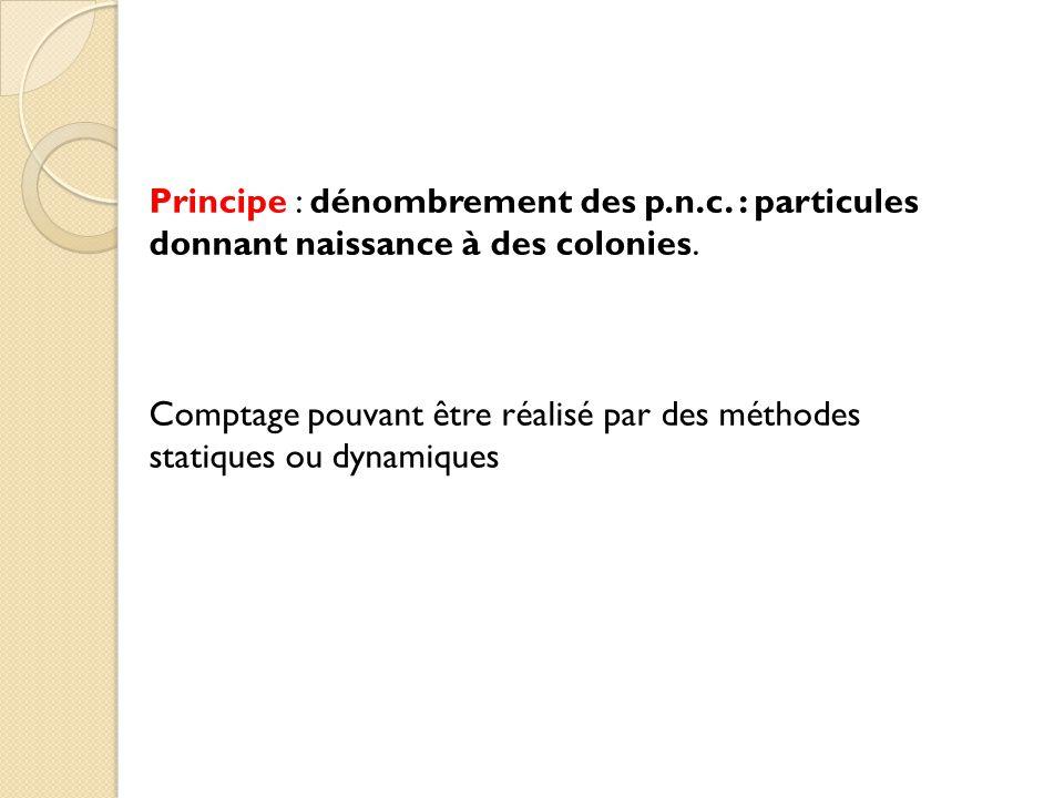Principe : dénombrement des p.n.c.: particules donnant naissance à des colonies.