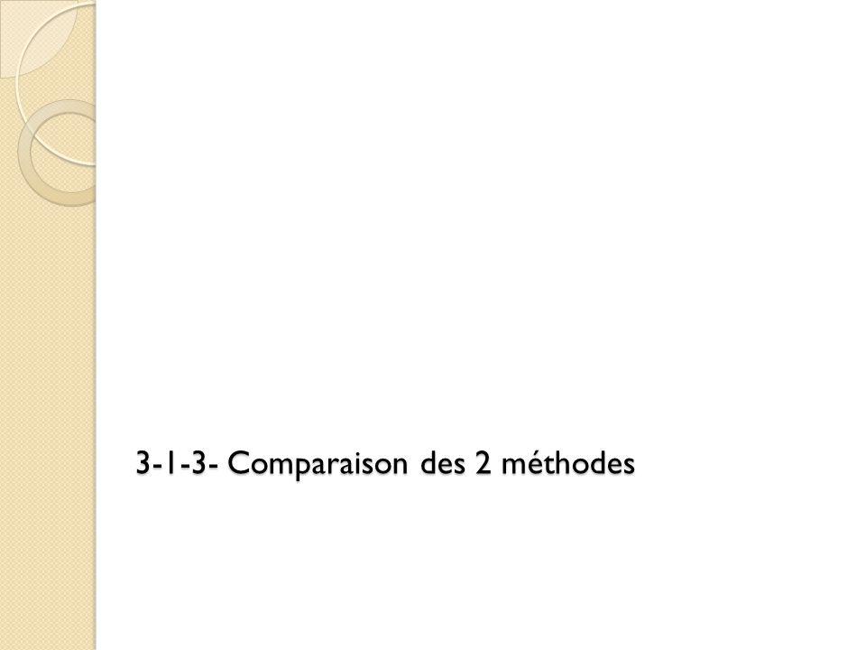 3-1-3- Comparaison des 2 méthodes