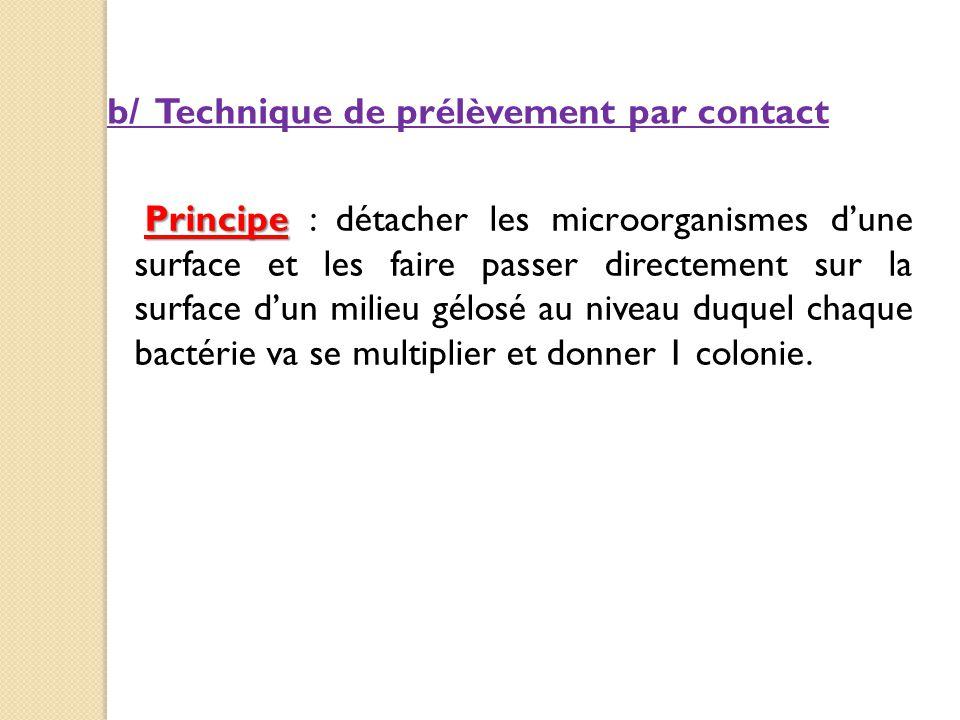 b/ Technique de prélèvement par contact Principe Principe : détacher les microorganismes d'une surface et les faire passer directement sur la surface d'un milieu gélosé au niveau duquel chaque bactérie va se multiplier et donner 1 colonie.