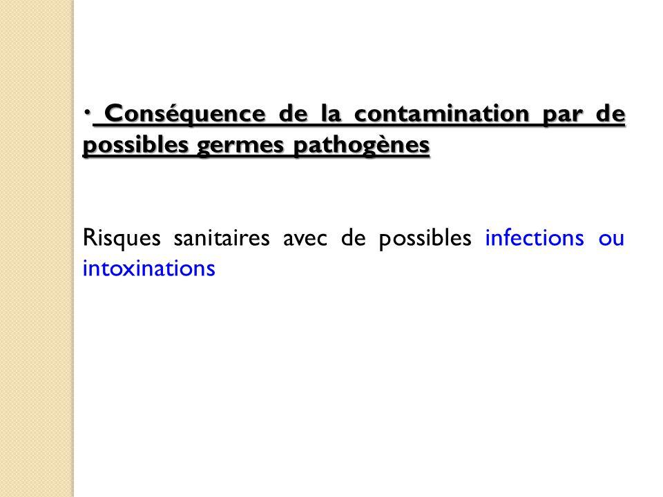 Conséquence de la contamination par de possibles germes pathogènes Conséquence de la contamination par de possibles germes pathogènes Risques sanitaires avec de possibles infections ou intoxinations