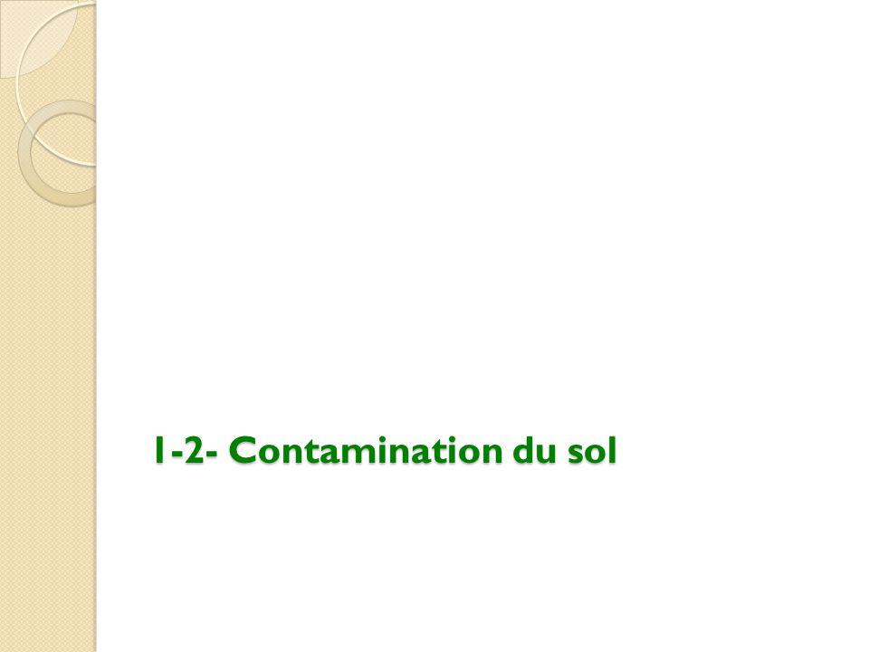 1-2- Contamination du sol