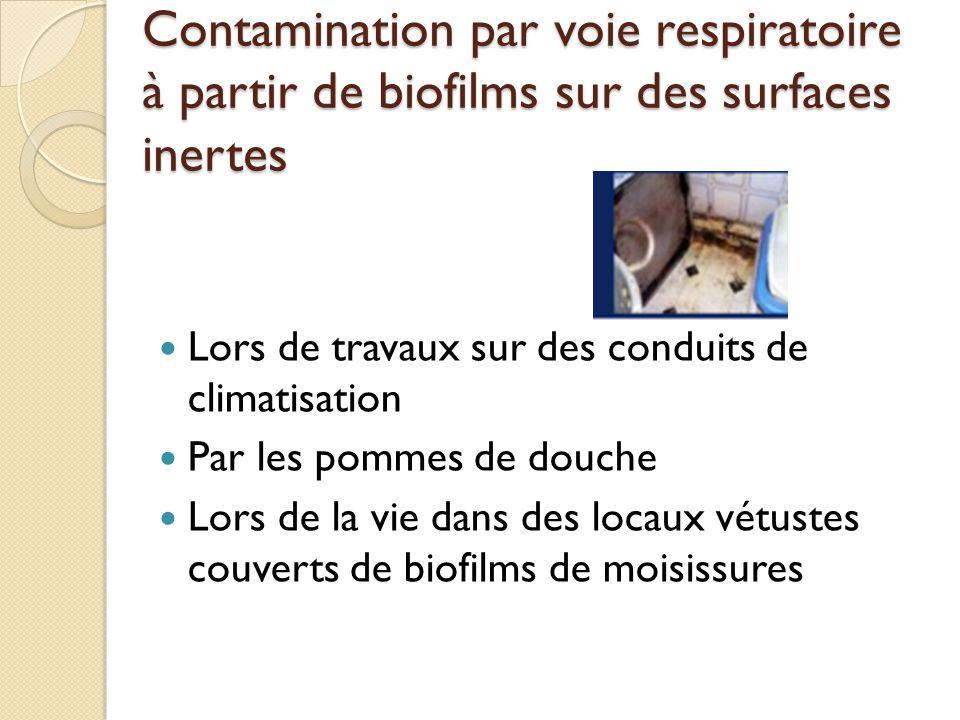Contamination par voie respiratoire à partir de biofilms sur des surfaces inertes Lors de travaux sur des conduits de climatisation Par les pommes de douche Lors de la vie dans des locaux vétustes couverts de biofilms de moisissures