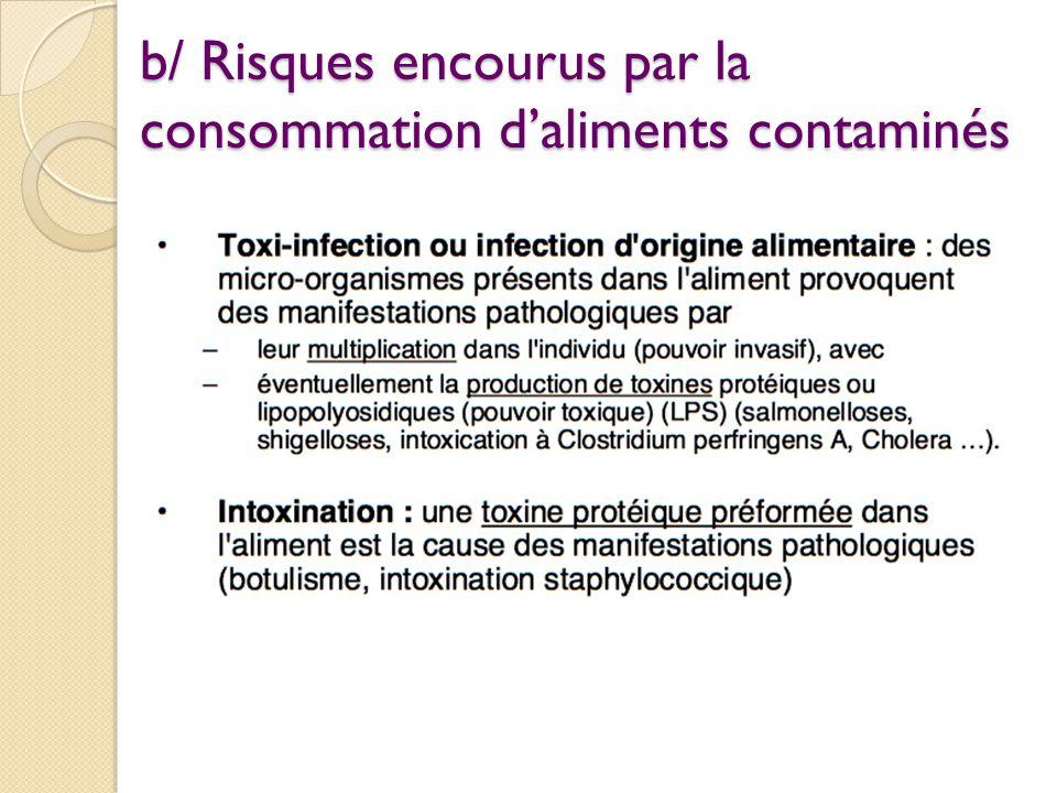 b/ Risques encourus par la consommation d'aliments contaminés