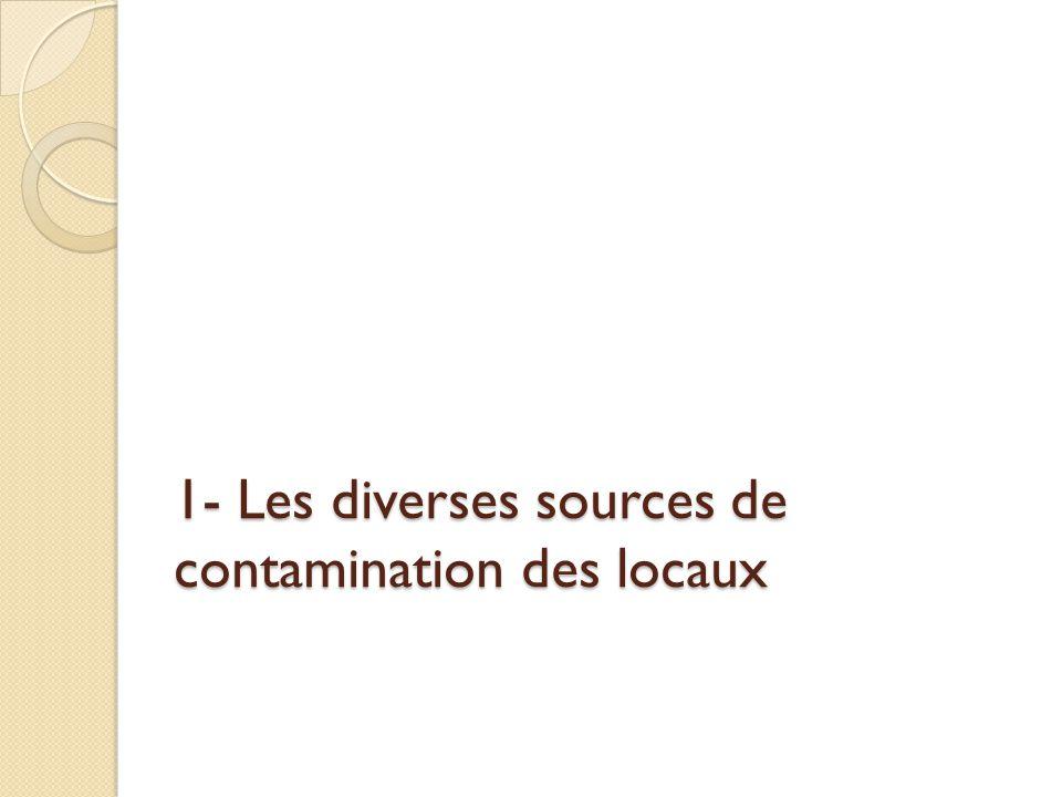 1- Les diverses sources de contamination des locaux